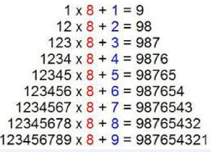 Математика – язык всех Наук.
